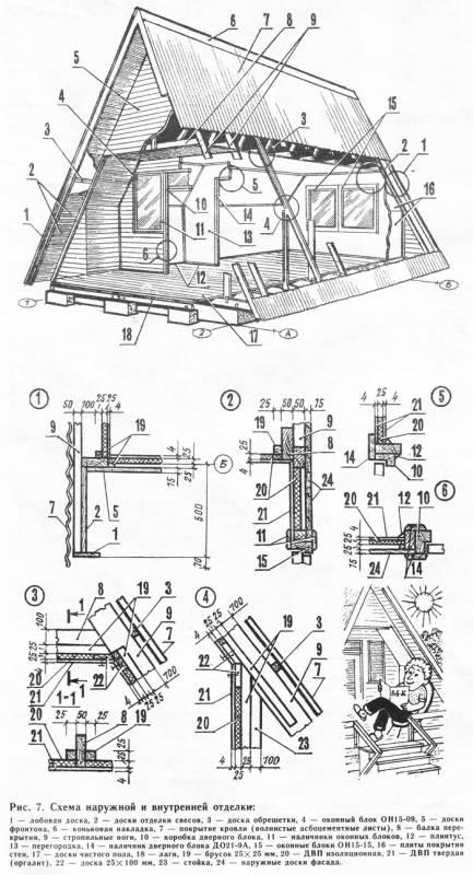 Как построить садовый домик.